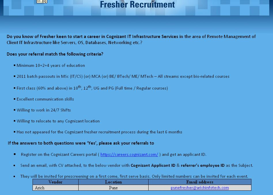 cts resume format for freshers resume ideas